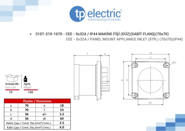 Вилка кабельная панельная прямая 32A/400В/3P+N+E/IP 44