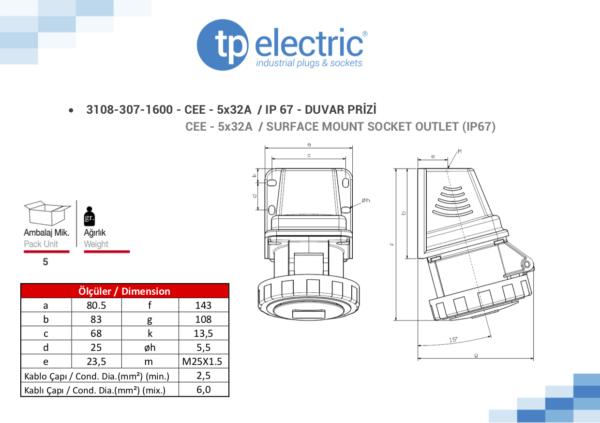 Розетка кабельная настенная 32А/400В/3P+N+E/IP 67