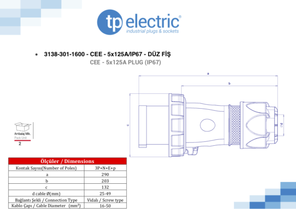 Вилка кабельная переносная 125A/400В/3P+N+E/ IP 67