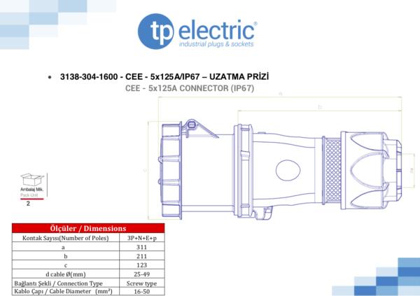 Розетка кабельная переносная 125A/400В/3P+N+E/ IP 67