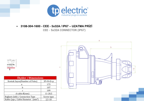 Розетка кабельная переносная32A/400В/3P+N+E/IP 67